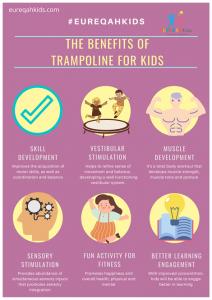 Benefits of Trampoline